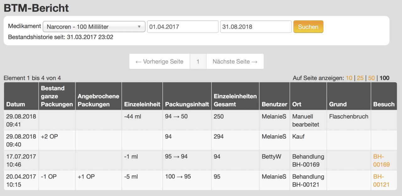 Lückenlose Bestands- und Verbrauchs-Dokumentation für die Apothekenprüfung, Tierarztsoftware inBehandlung