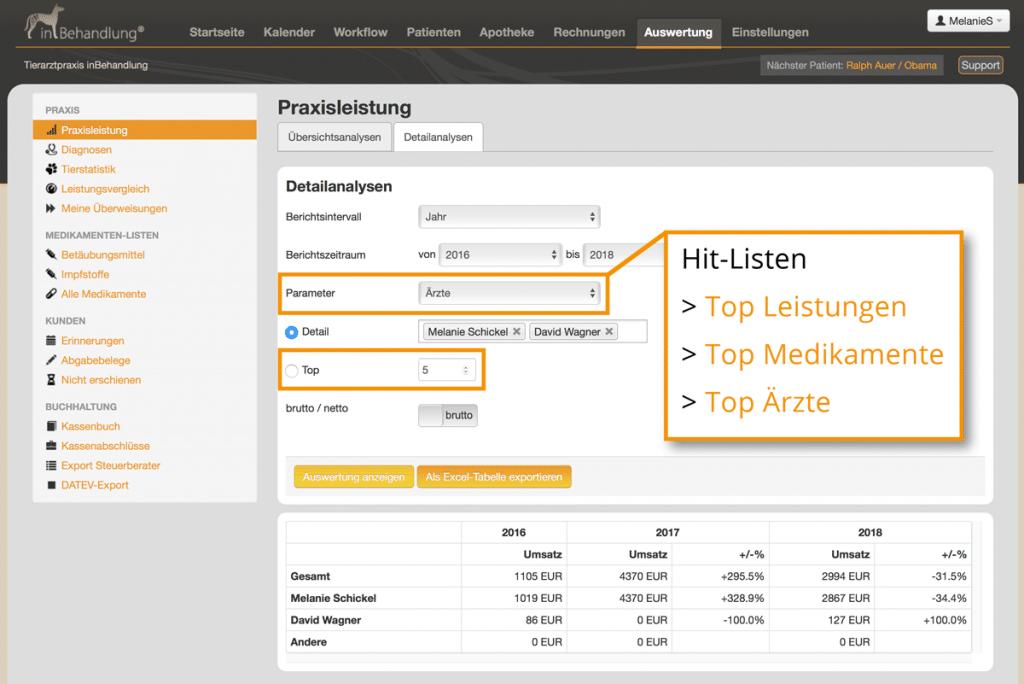 Hitlisten für Medikamente und Leistungen, Tierarztsoftware inBehandlung