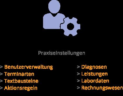 Individuelle Praxiseinstellungen, Tierarztsoftware inBehandlung